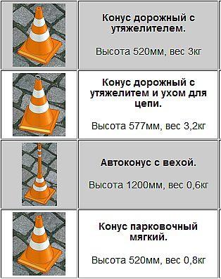 Конус дорожный сигнальный